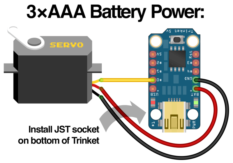microcontrollers_power-aaa