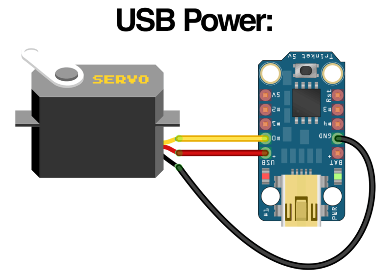 microcontrollers_power-usb