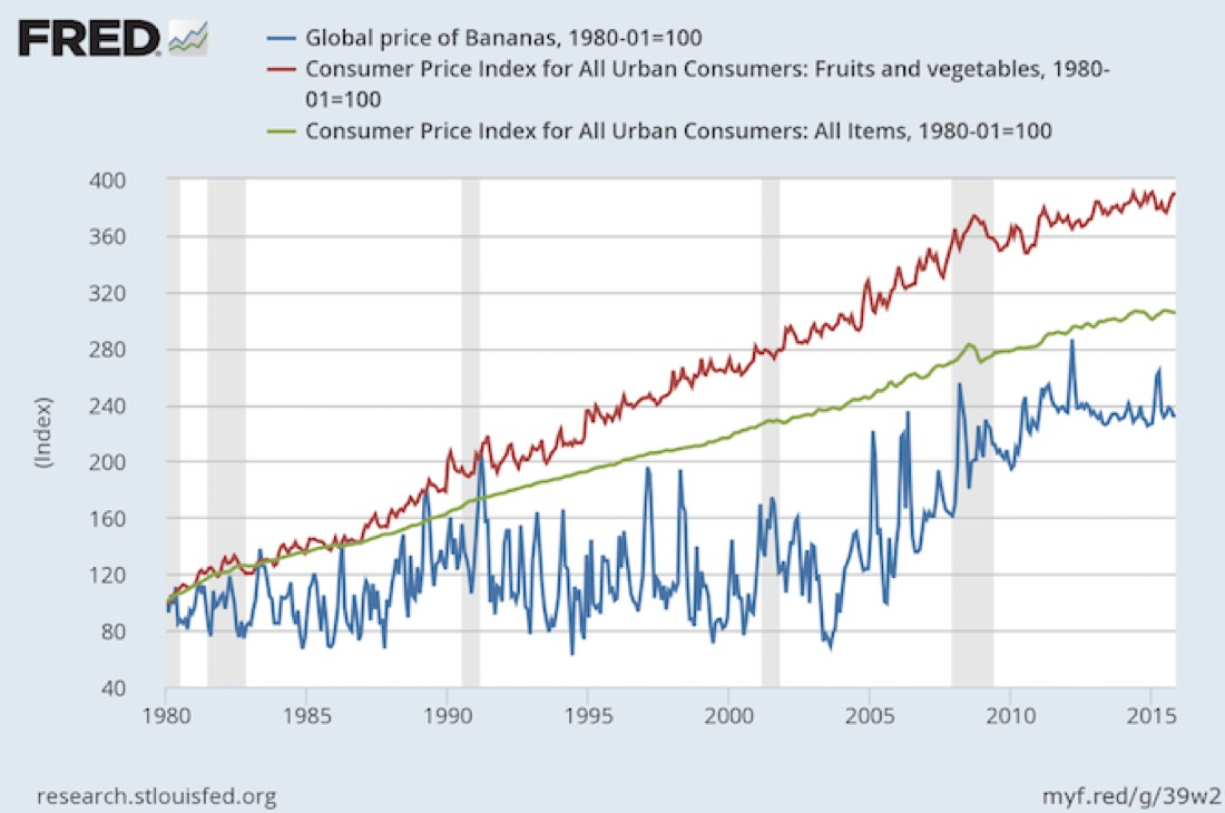 Banana-Prices-2