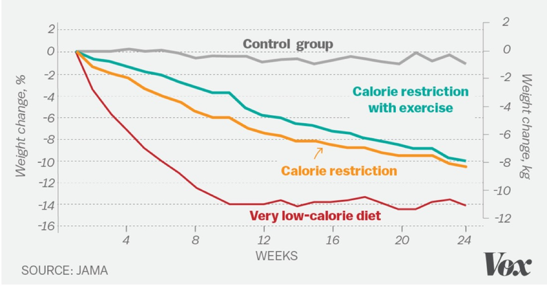Diet Jama Chart.0
