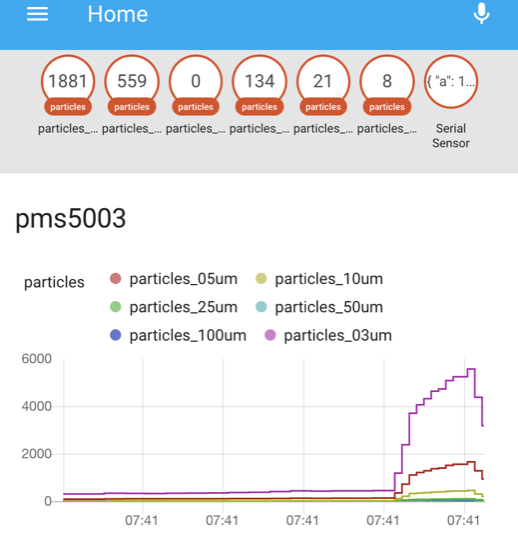 Python snakes its way to Sparkfun, Particle, Orange Pi, and