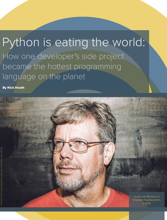Python is eating the world