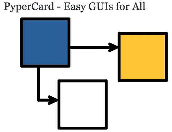 PyperCard