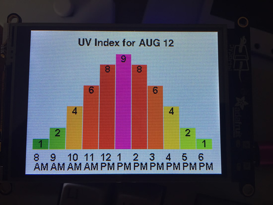 UV index for PyPortal