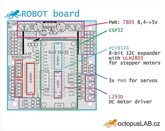 Octopus ROBOT Board
