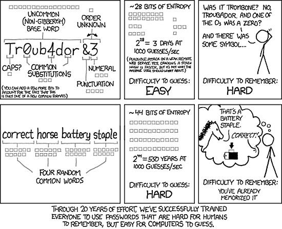 Python Hash Tables