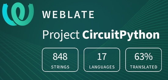 CircuitPython translation statistics on weblate