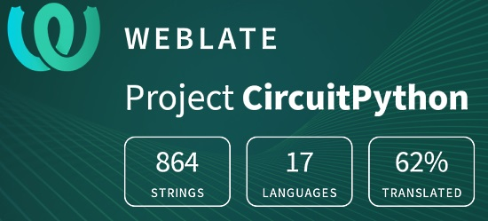CircuitPython translation statistics on weblate