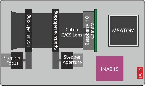 Raspberry Pi HQ Camera: Autofocus for the Telephoto Lens