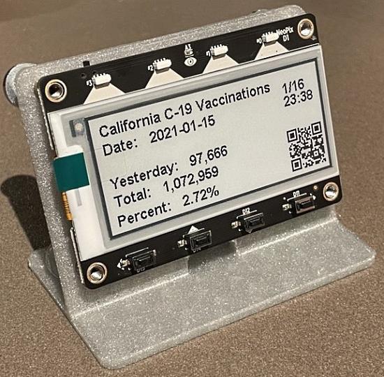 California Covid vaccination tracker