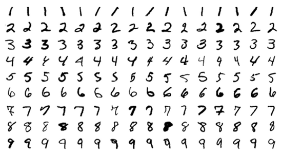 Python Handwriting Recognition