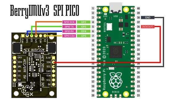 BerryIMUv3 on a Raspberry Pi Pico