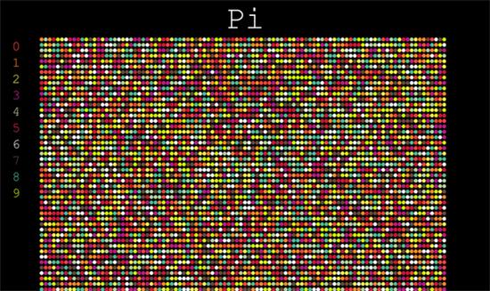 Pi and Python