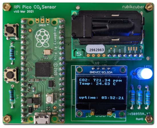 CO2 sensor board