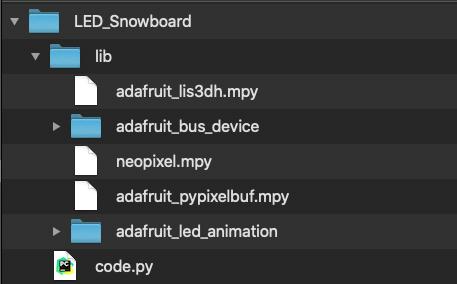 Project bundle contents