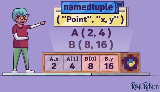 namedtuple