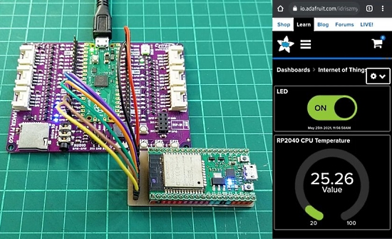 IoT on Raspberry Pi Pico using CircuitPython and Adafruit IO