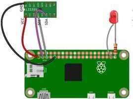 Accelerometer + Pi Zero
