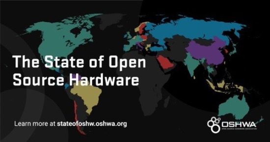 State of Open Source Hardware in 2021