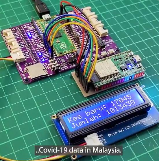 Display Covid-19 Data